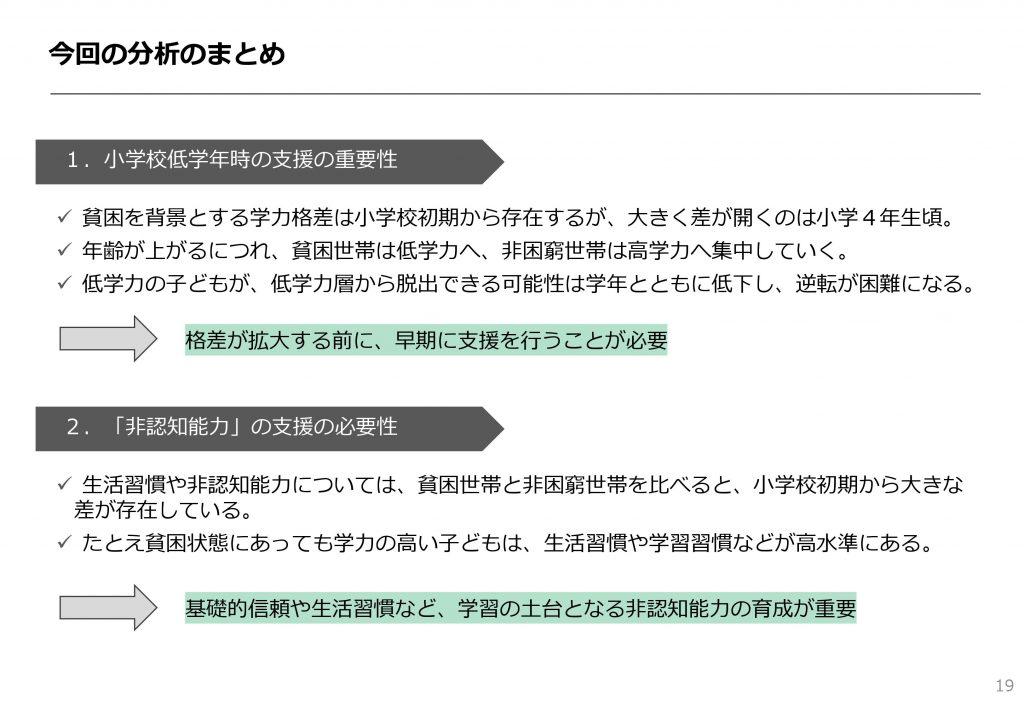 日本財団・家庭の経済格差と子どもの認知・非認知能力格差の関係分析〈速報版〉