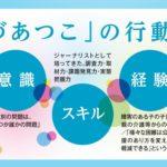 海津敦子(かいづあつこ)の行動5原則