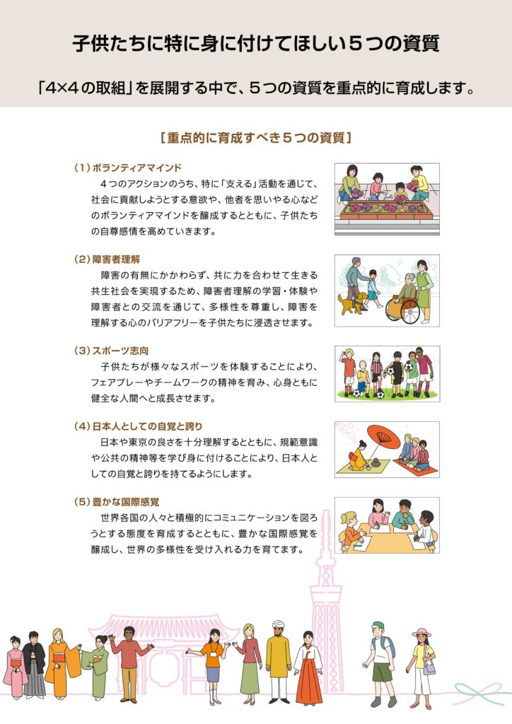東京都オリパラ教育