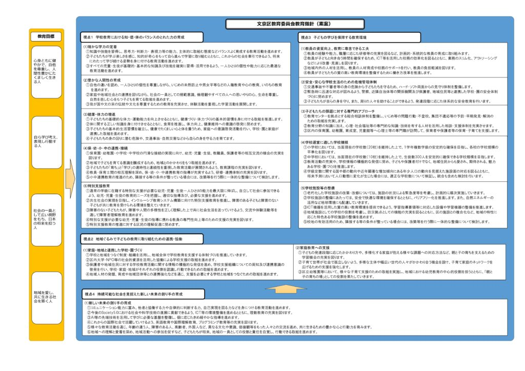 文京区教育指針(素案)